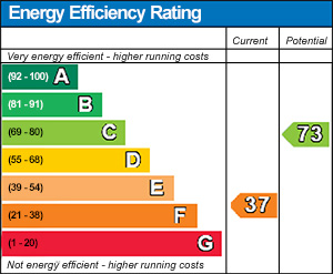 Energy Efficiency improvement, Thermal Savings UK